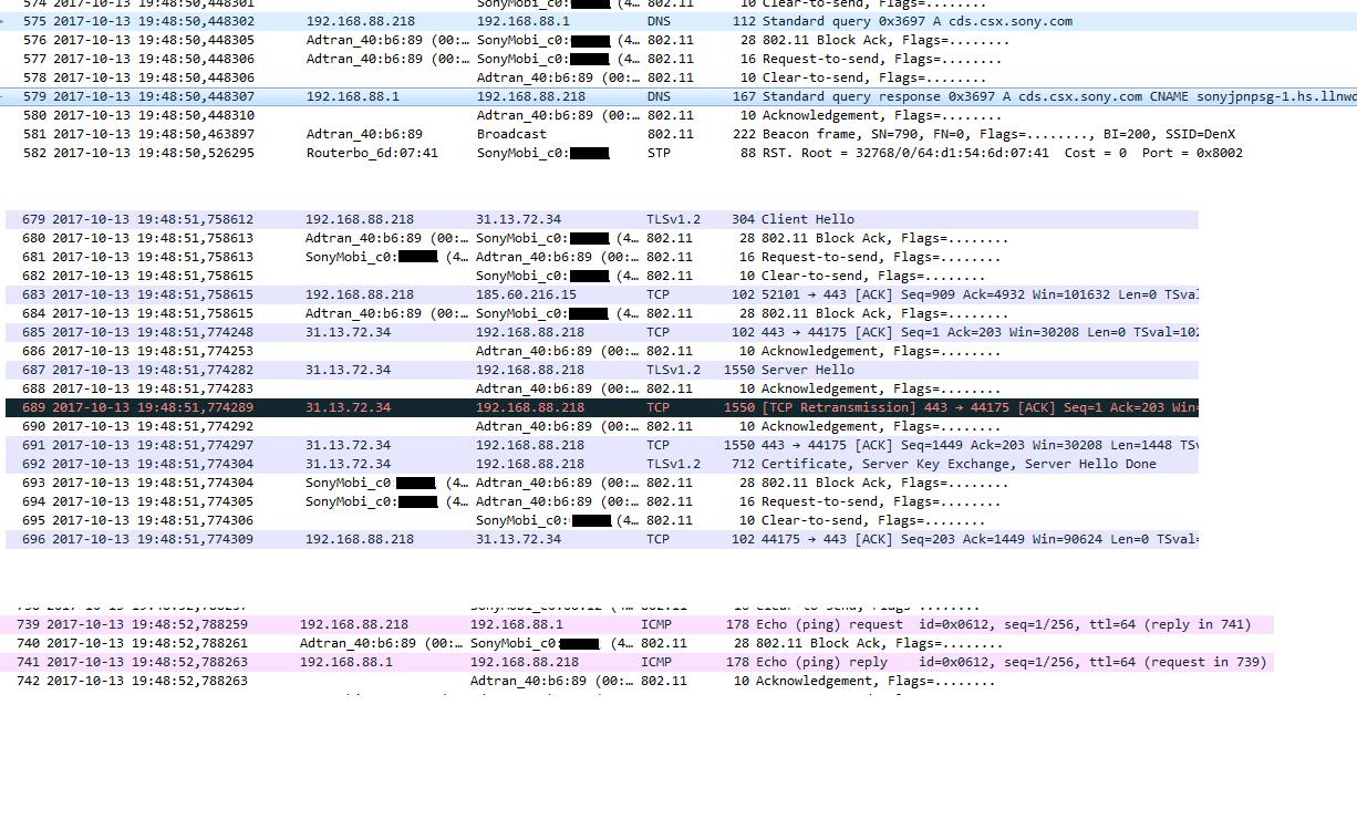 ICMP запросы