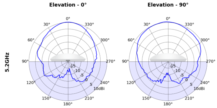 elevation plane diagrams
