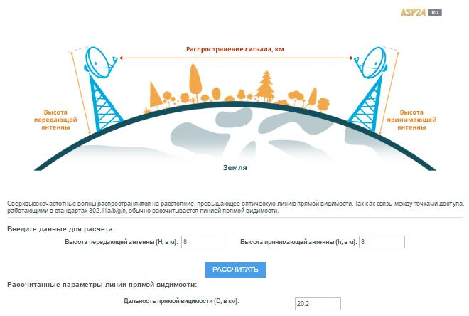 Пропускная способность беспроводного моста