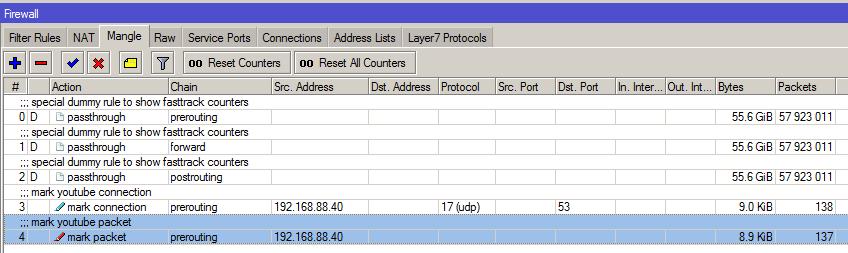MikroTik и блокировка нежелательных сайтов