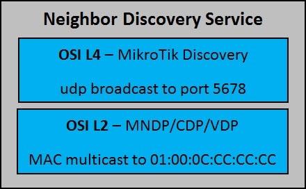 Обновление Neighbor discovery в RouterOS 6.38
