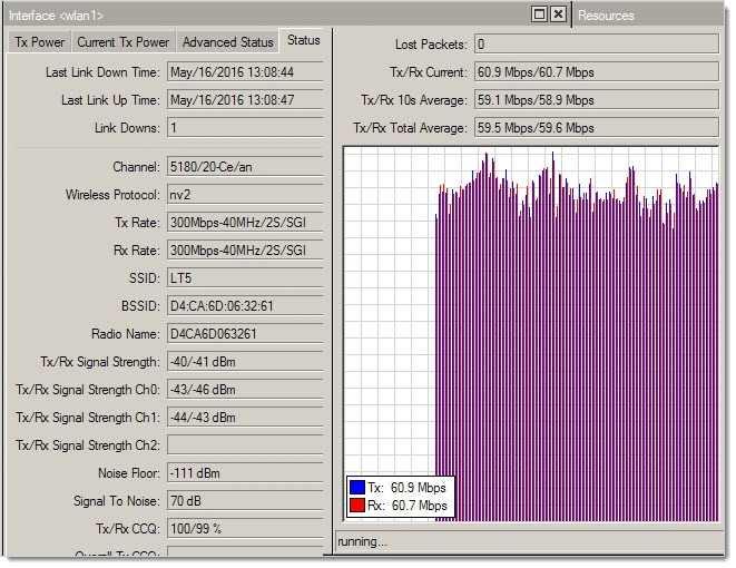 Tx и Rx MikroTik LHG 5 по протоколу TCP