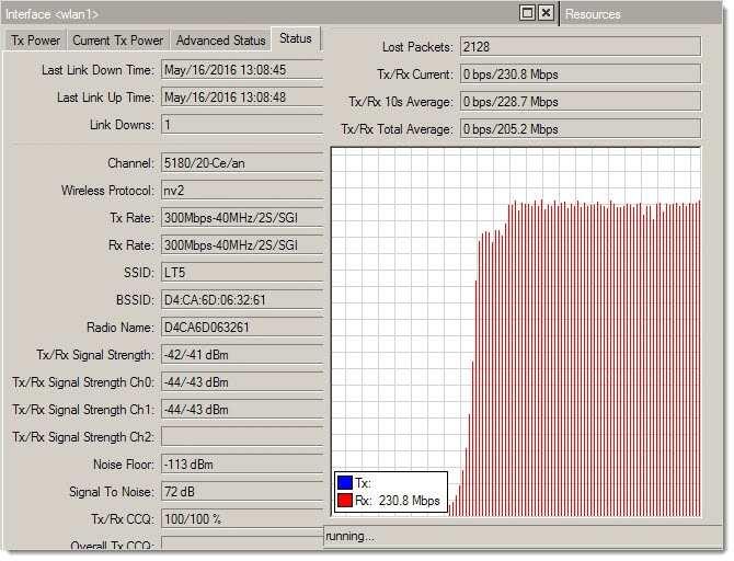 Rx MikroTik LHG 5 по протоколу UDP