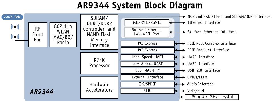 обзор маршрутизатора RB2011UiAS-RM