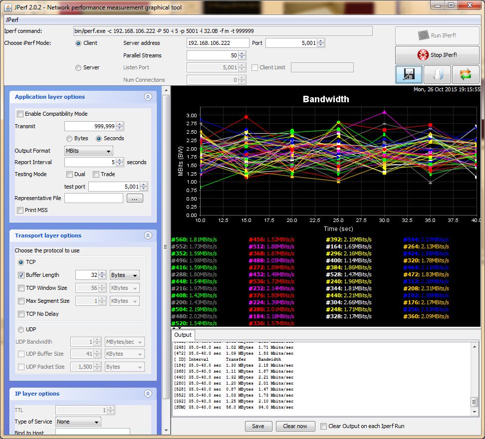 RBwAP2nD (wAP) тестирование размер пакета 32 байта