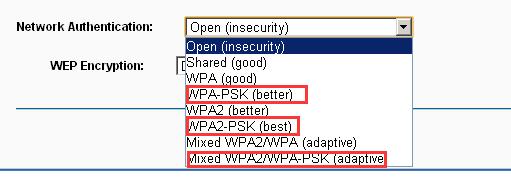 Рекомендованный тип шифрования