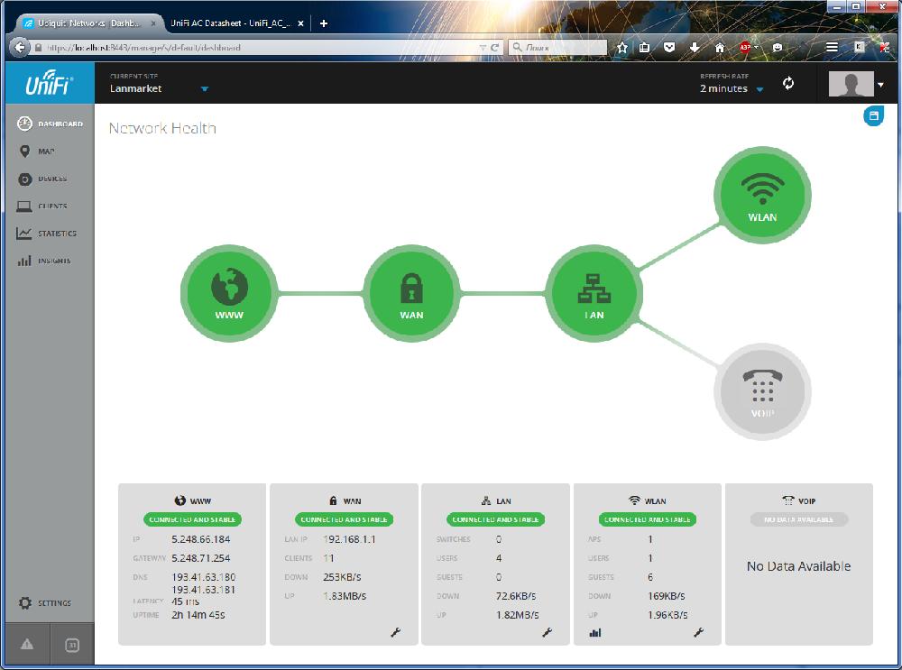 UniFi Controller стартовая страница