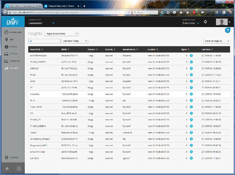 UniFi Controller реестр Rogue Access Point.