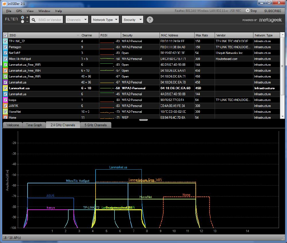 UniFi Controller отображение сети для мобильных устройств