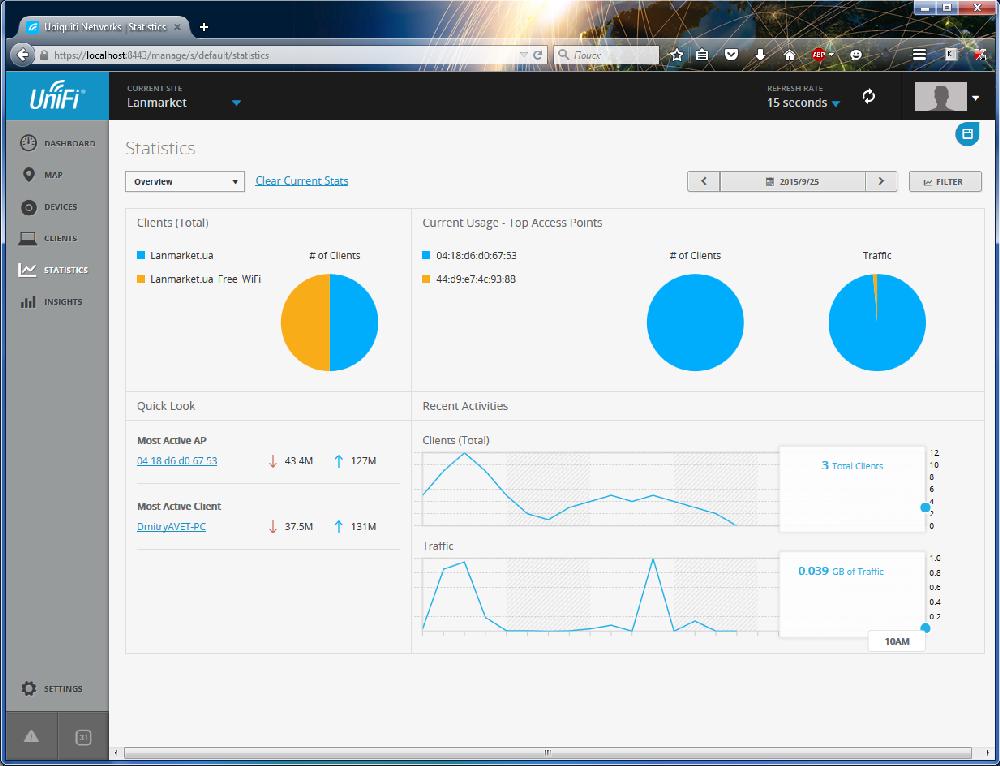 UniFi Controller появление новой точки доступа в разделе статистики