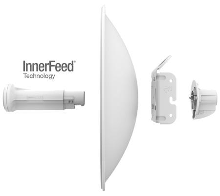 Antenna PoverBeam