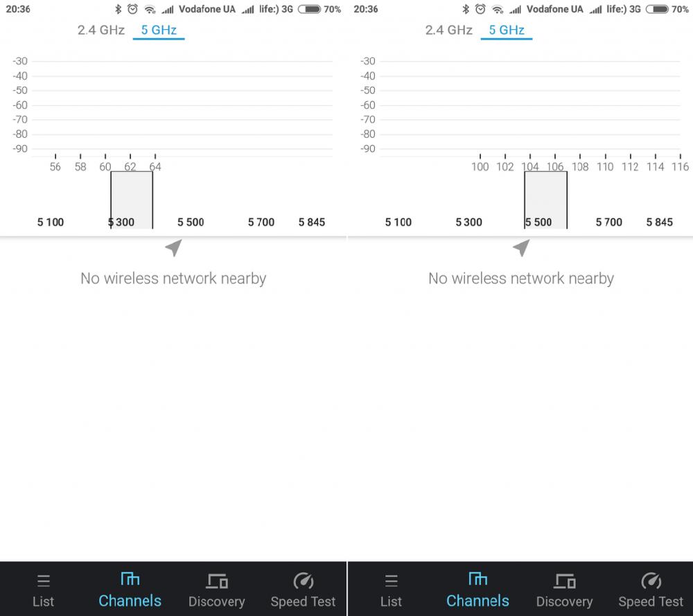 Рис.5. Информация о WiFi соединениях для 5 ГГц