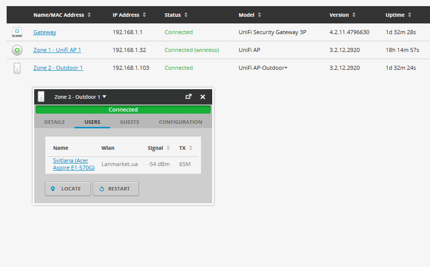 UniFi UAP-Outdoor+ вкладка Users