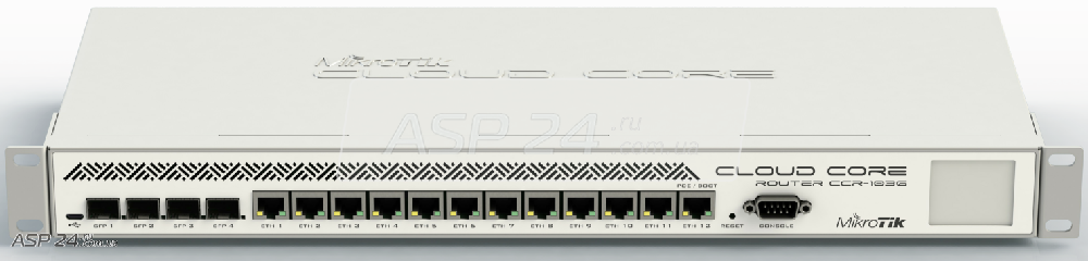 Mikrotik CLOUD CORE Router CCR-1036