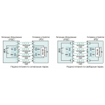 Info-Sys РГ4GPoE.1-6LSA-220