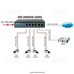 OSNOVO SW-20600/B(60W)_4