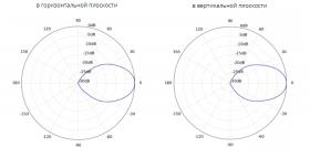 Радиоустройство Ubiquiti IsoStation M5