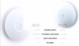 Ubiquiti UniFi 6 AP Long Range (U6-LR)