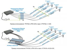 Info-Sys РГ4GPoE IP54