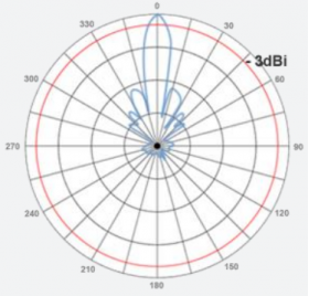Антенна Cyberbajt DishEter PRO 23 HV 6GHz