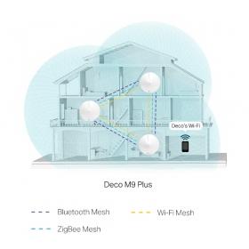 TP-LINK Deco M9 Plus
