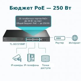 TP-Link TL-SG1218MP