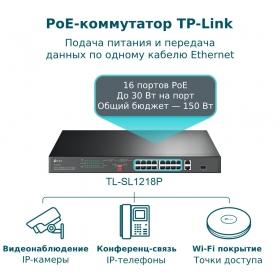 TP-Link TL-SL1218P