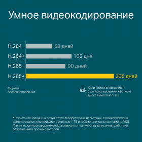 TP-LINK VIGI C400HP-4