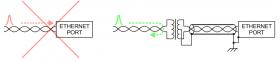 Info-Sys РГ6G Исп.1 (female-female)