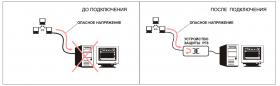 Info-Sys РГ6 (female-female)